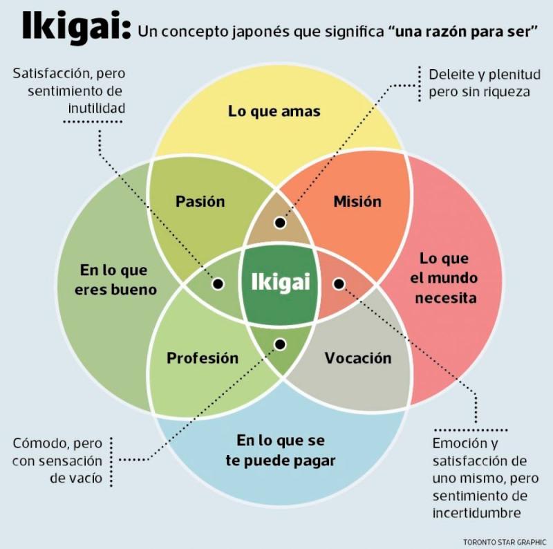 ikigai_1